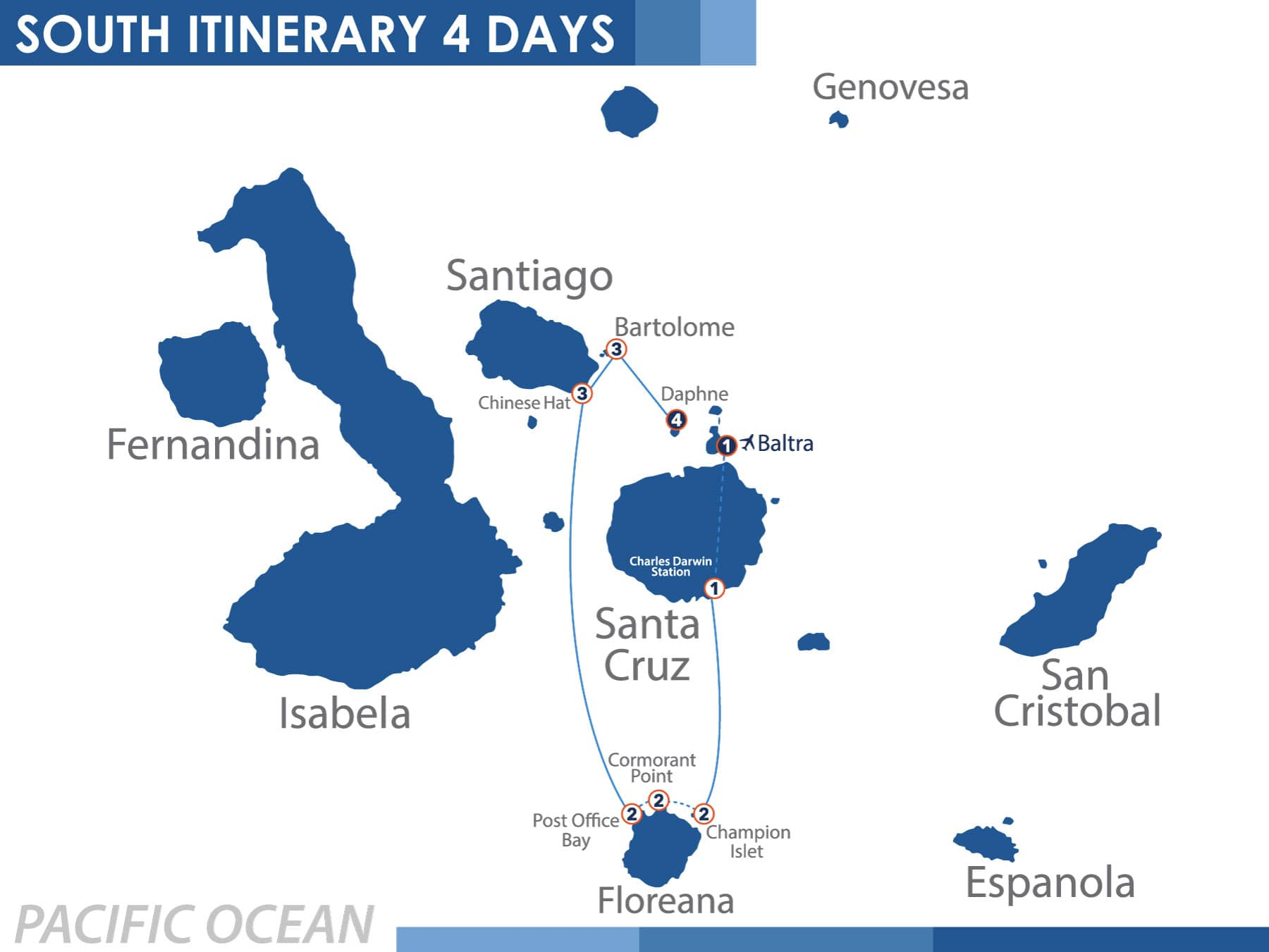 South Itinerary B4 - 4 Days